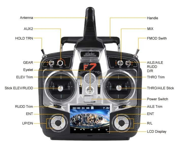 how to control a quadcopter with a radio transmitter