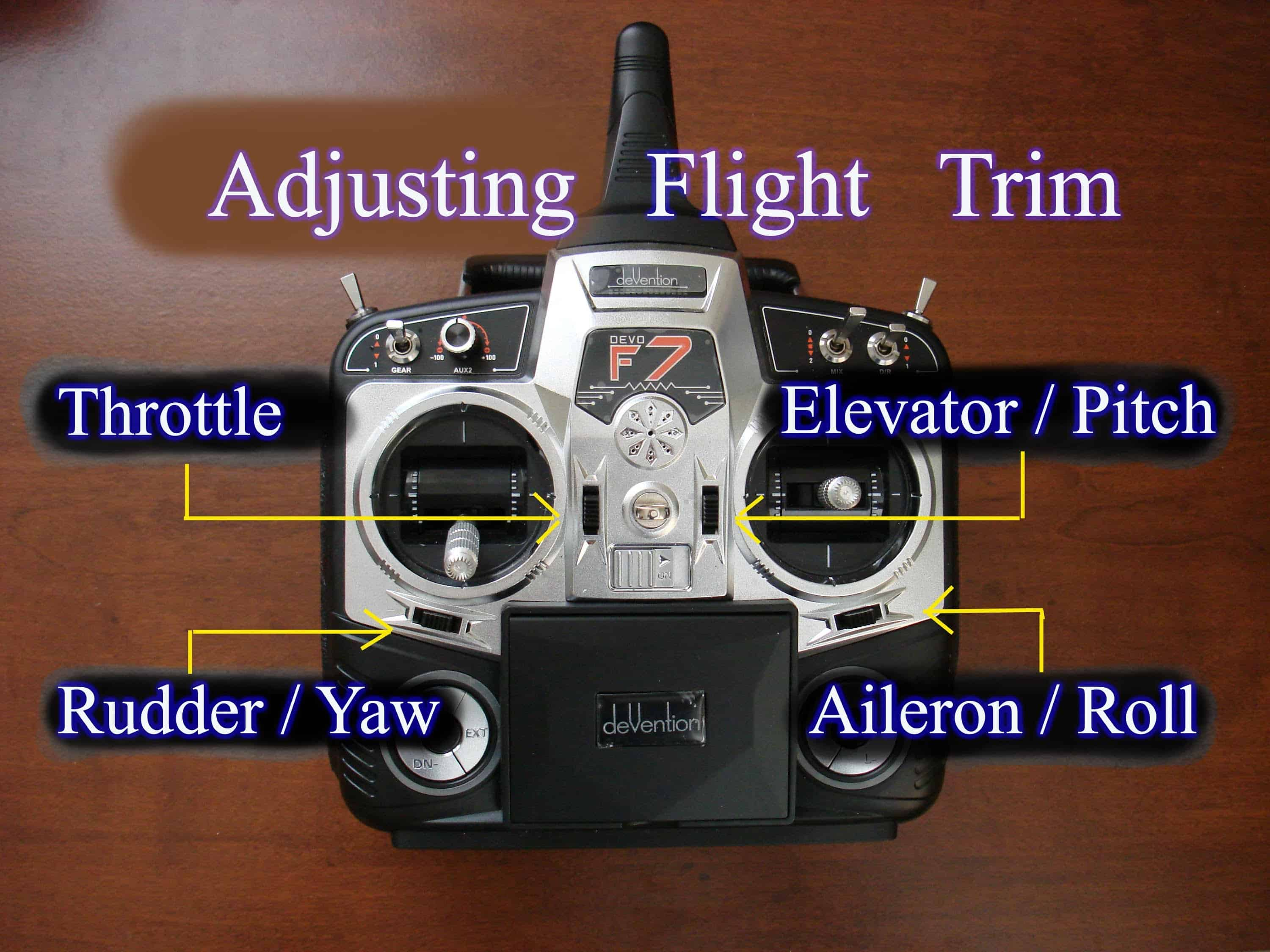 Drone radio transmitter trim controls